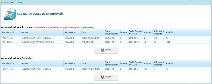 Registro de la empresa Narvaez Vaca en la Superintendencia de Compañías.
