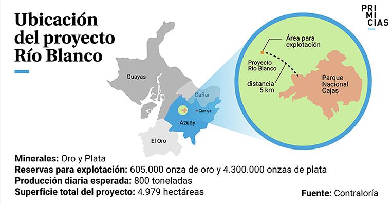 El proyecto minero Río Blanco, en Azuay, no está dentro de zonas protegidas.