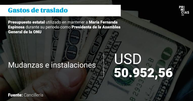 Gastos de María Fernanda Espinosa