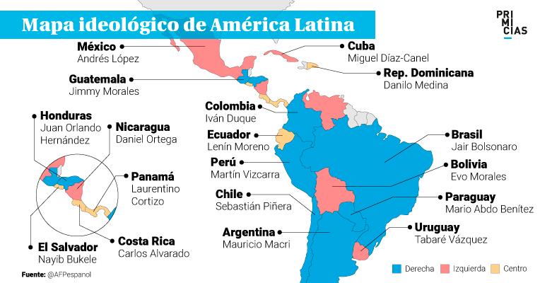 Mapa ideologico