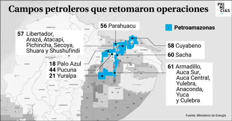 Bloques de Petroamazonas que retomaron sus actividades tras el paro.