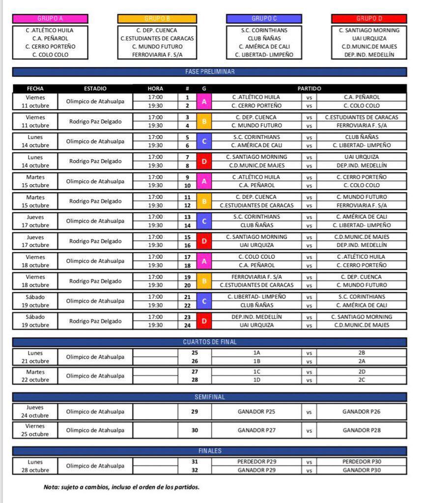 Fixture Copa Libertadores femenina