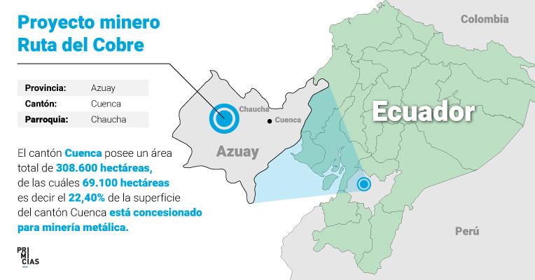 El proyecto Ruta del Cobre está ubicado en la parroquia Chaucha, en el cantón Cuenca.