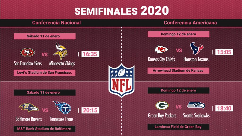 NFL Semifinales Super Bowl