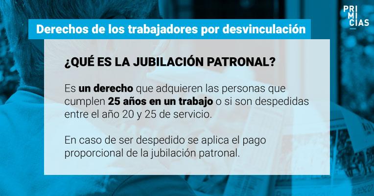 Fuente: Código de Trabajo y Alba Guevara.