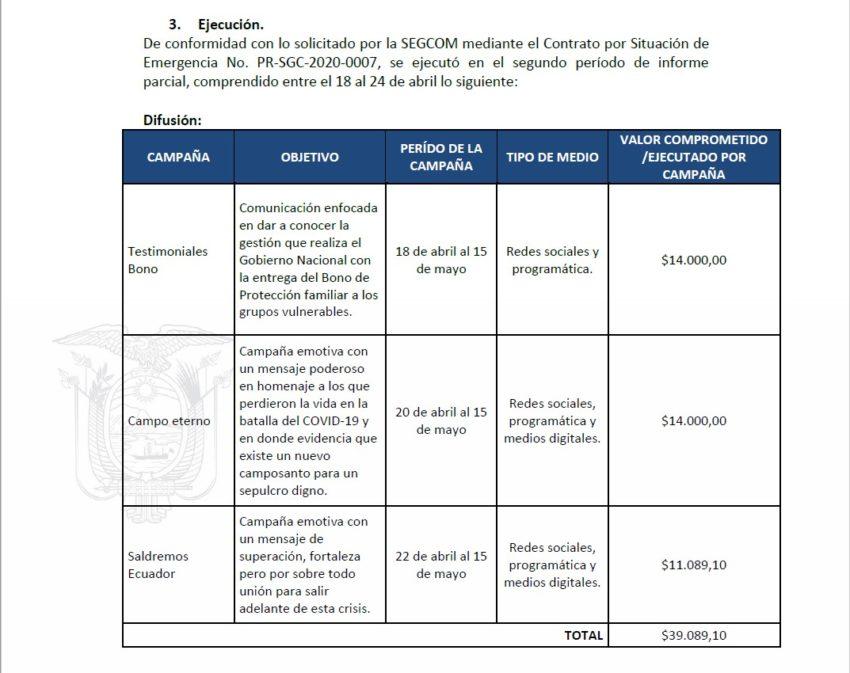 Detalle del segundo informe de ejecución parcial del contrato, del 18 al 24 de abril, por situación de emergencia.