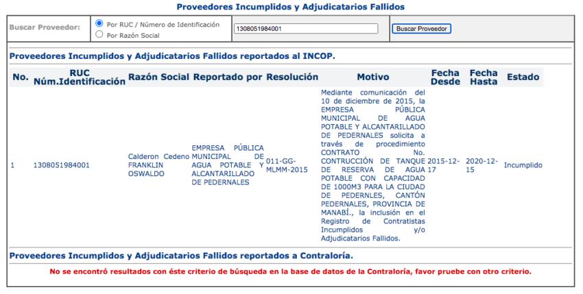 Franklin Calderón consta como proveedor incumplido en el portal de Sercop, y tiene prohibido contratar con el Estado hasta diciembre de 2020.