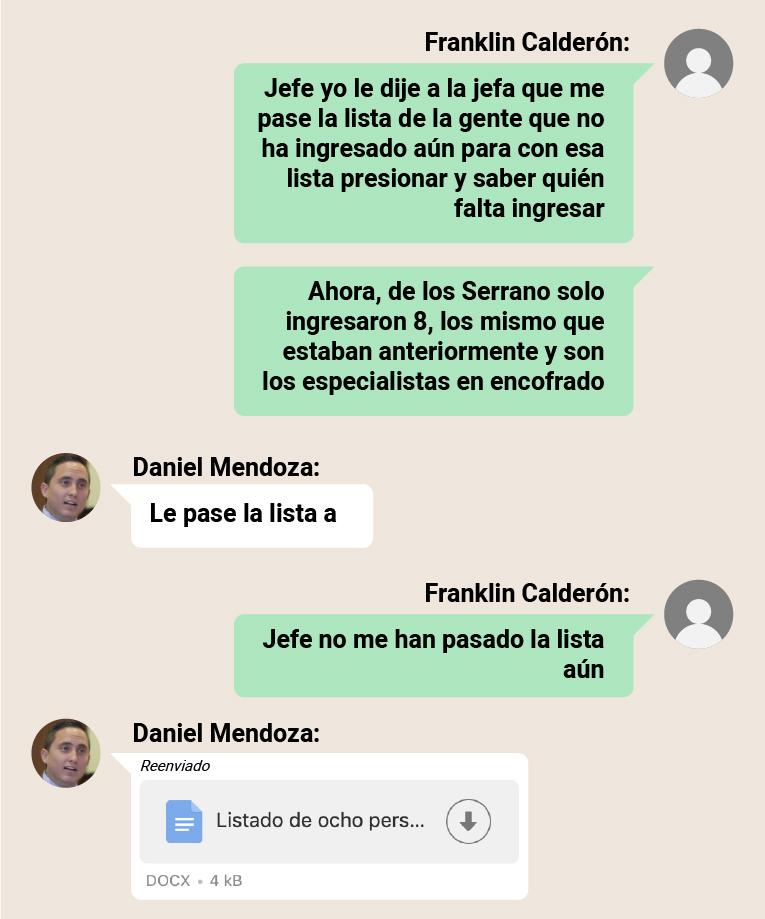 Chats del caso Hospital de Pedernales presentados por la Fiscalía en la audiencia de formulación de cargos.