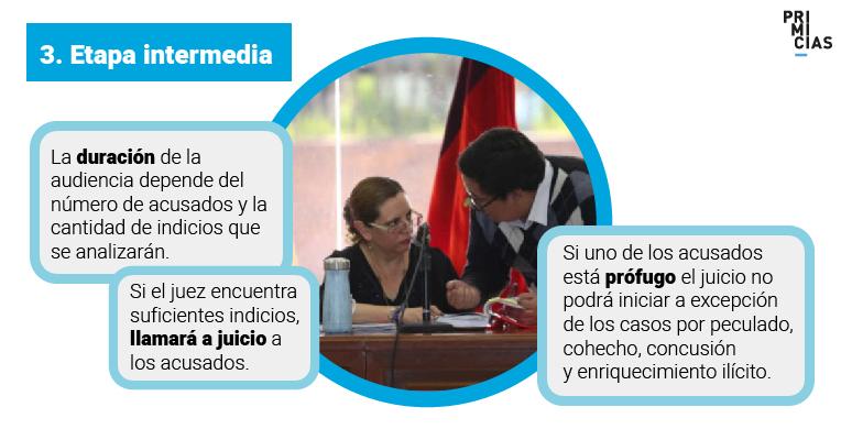 En la audiencia preparatoria de juicio, el juez puede dictar sobreseimientos.