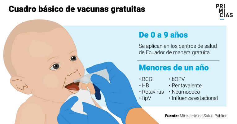 Las vacunas que se administran en los primeros meses de vida.