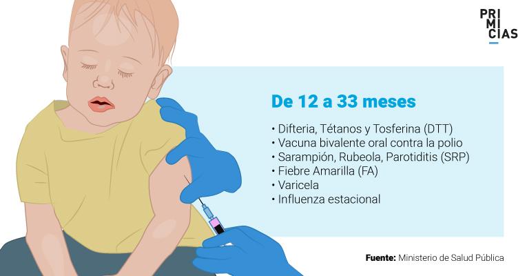 Las vacunas requieren dosis posteriores para garantizar su efecto.