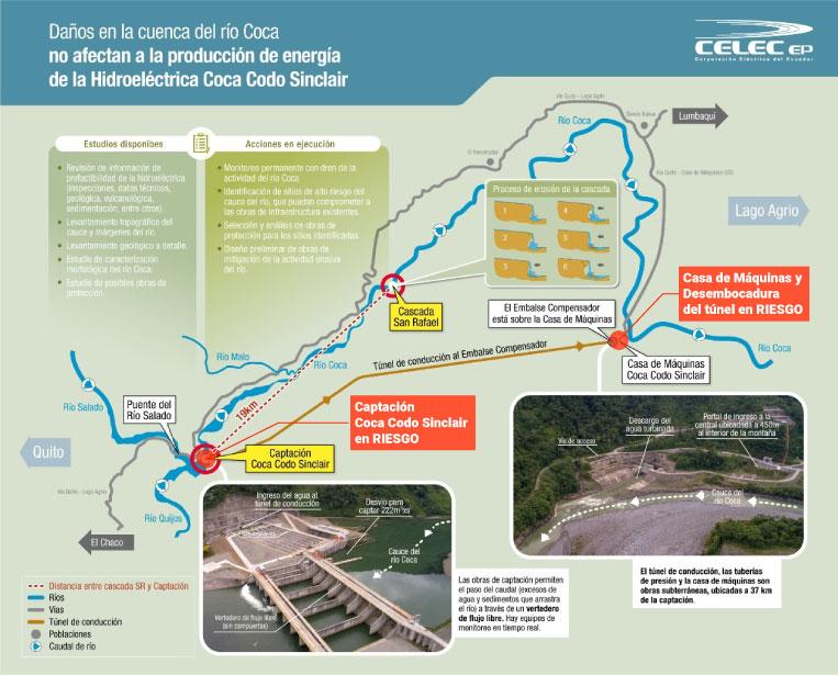 Un mapa muestra los puntos que podrían ser afectados por la Central Hidroeléctrica Coca Codo Sinclair.