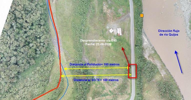 Distancia ente el socavemiento registrado el 22 de agosto y el Poliducto y el Sote.