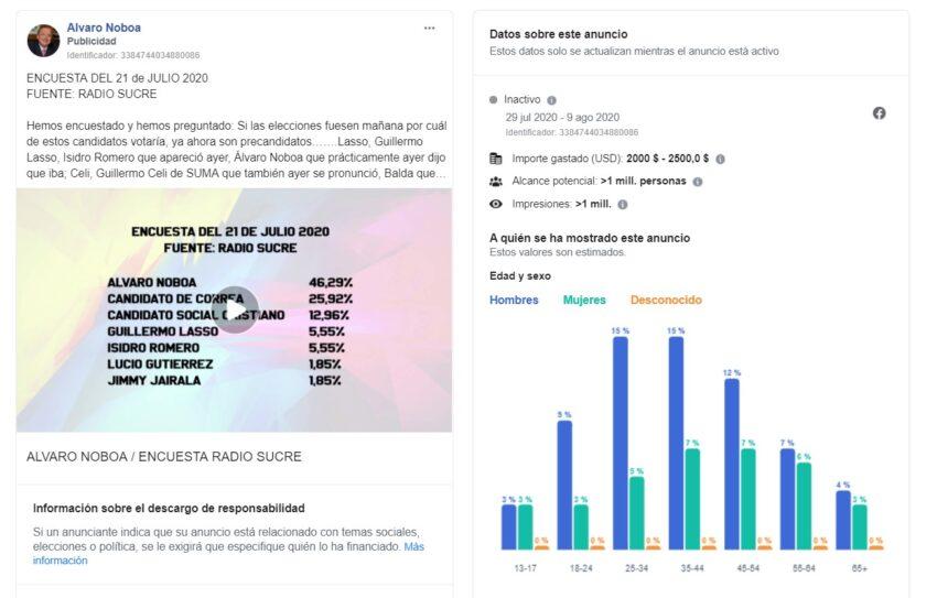 Un anuncio de Álvaro Noboa en Facebook, de julio de 2020.