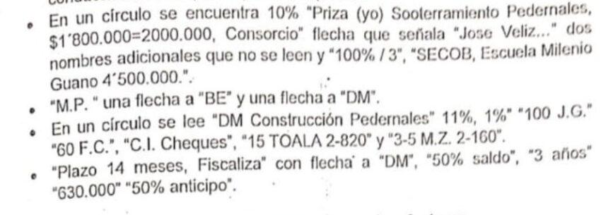 Imagen del expediente del caso Hospital de Pedernales
