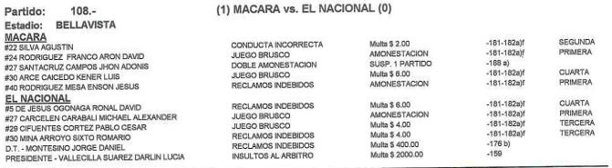Acta de sanción publicada el 8 de septiembre de 2020, donde consta la multa a Lucía Vallecilla.