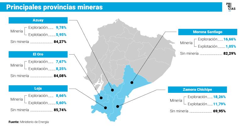Las provincias del sur del país registran los índices más altos de minería en el país.