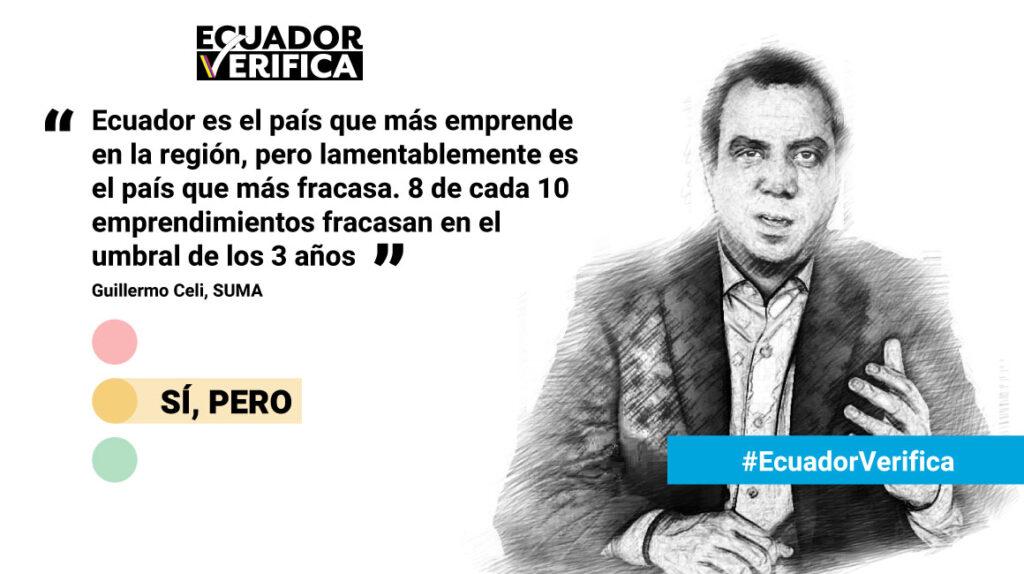 Guillermo Celi y el nivel emprendimiento en Ecuador