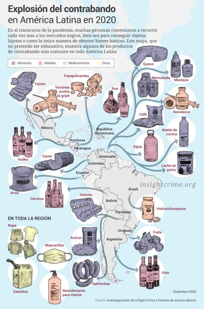Infografía sobre el contrabando en tiempos de pandemia, en América Latina.