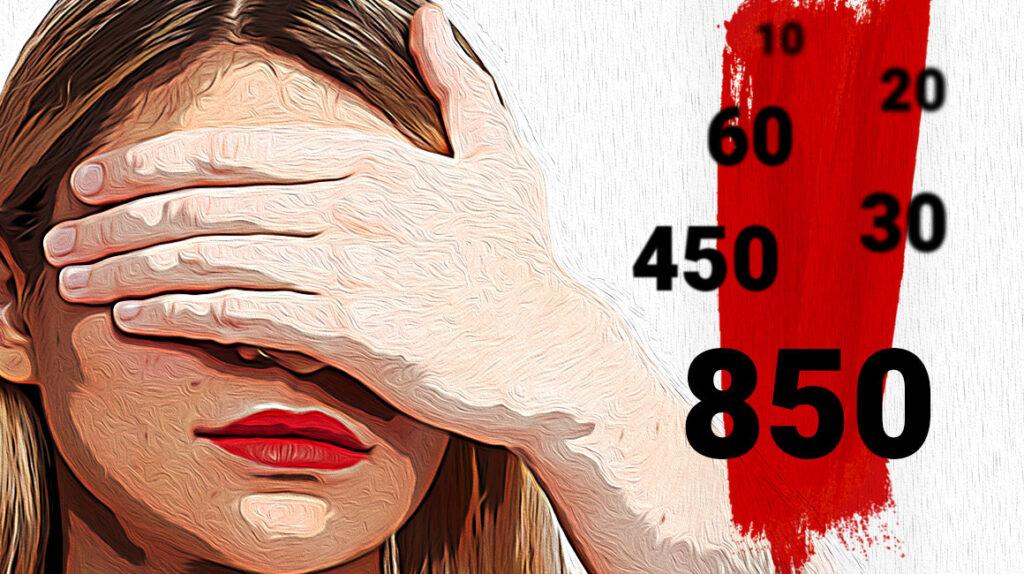 Grupos sociales registran el doble de femicidios que las autoridades