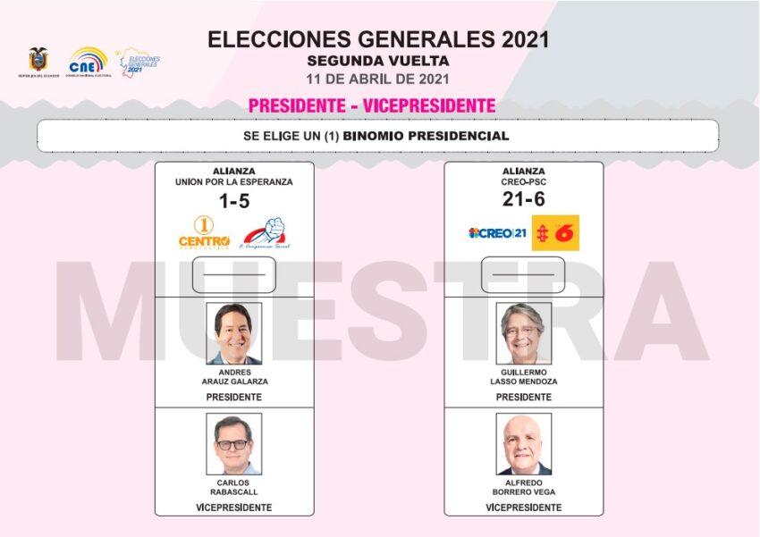 La papeleta electoral para la segunda vuelta, el 11 de abril de 2021.