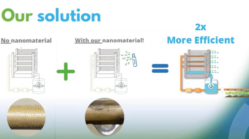 Condensador normal versus condensador de Water-Y